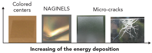 Comparative pictures to illustrate the increase of energy deposition