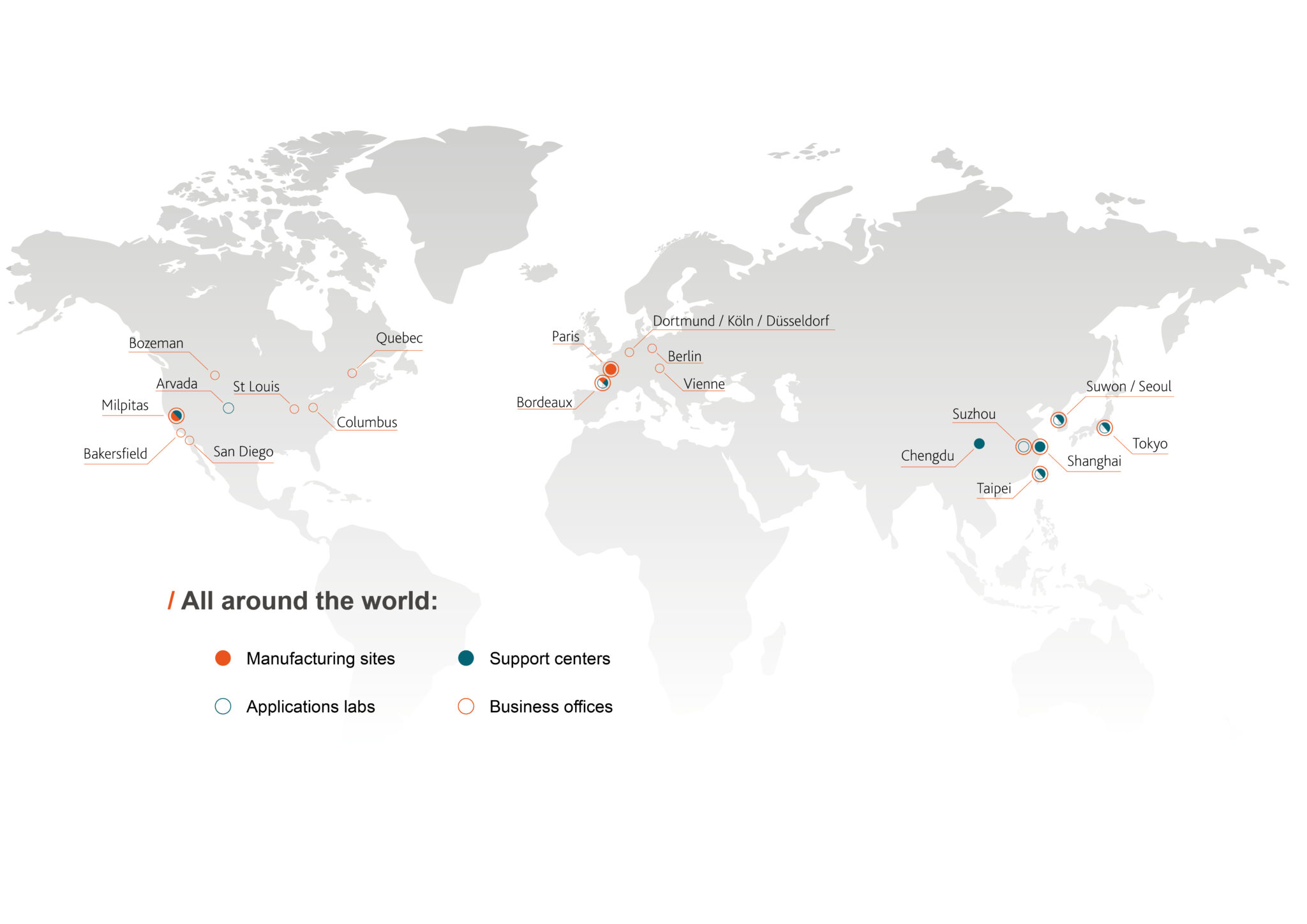Worldwide localization of all Amplitude sites