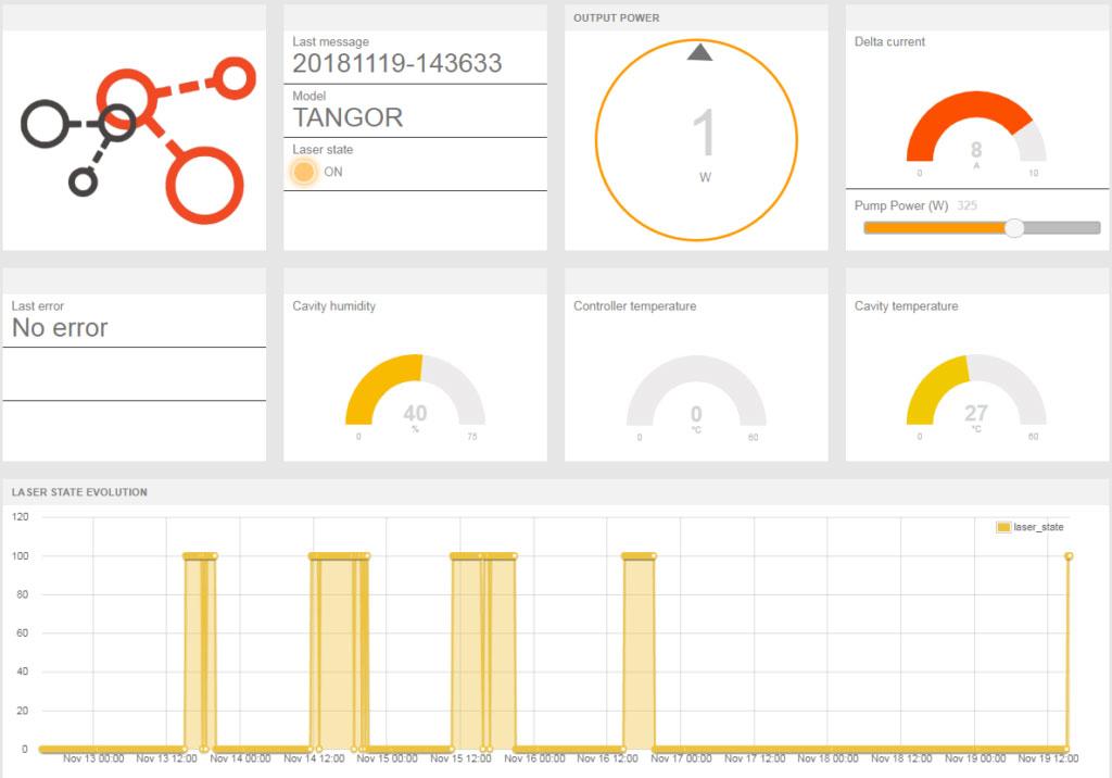 Screenshot of 4.0 laser dashboard
